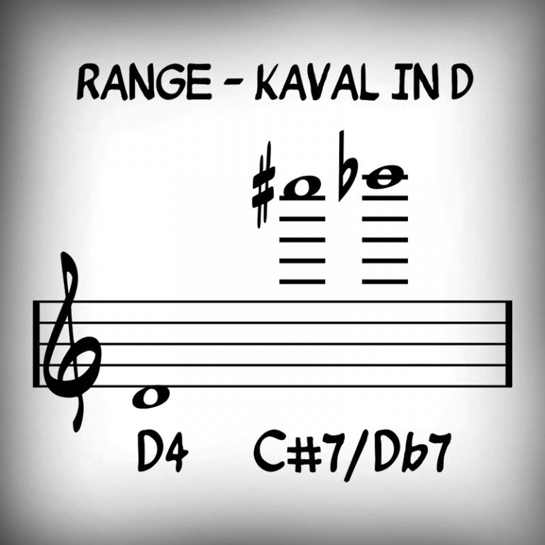 Range Kaval in D - Zhivko Vasilev